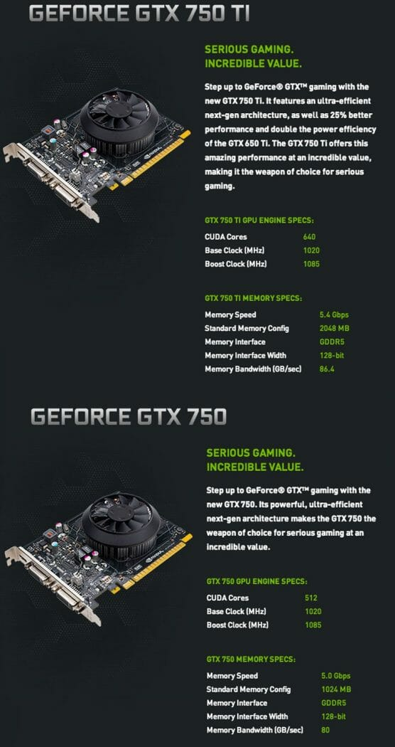 Vamers - FYI - Gadgetology - Nvidia debuts the Maxwell chipset with the GTX 750 and GTX 750Ti - Nvidia GTX 750Ti and 750 Specs