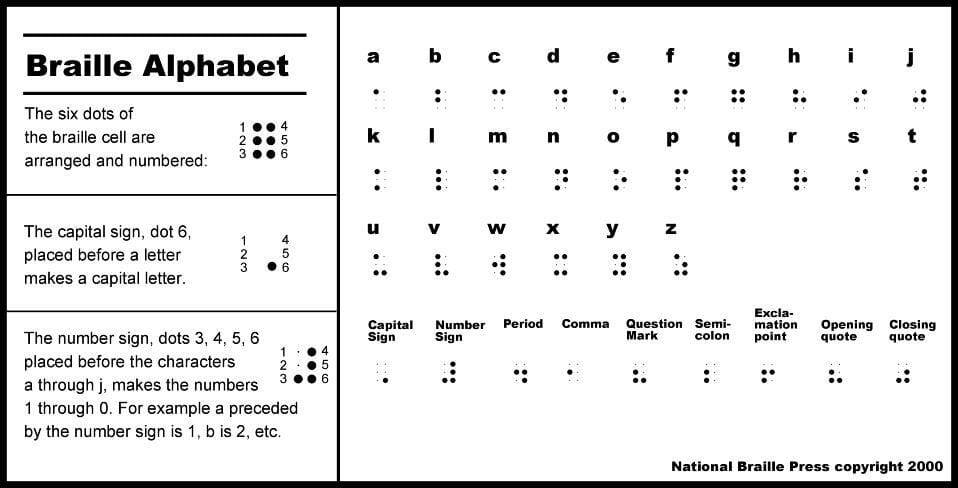 Vamers - FYI - Gaming - Are you the ONE? Find out in Microsoft's Cryptic Xbox One Campaign - Braille Alphabet